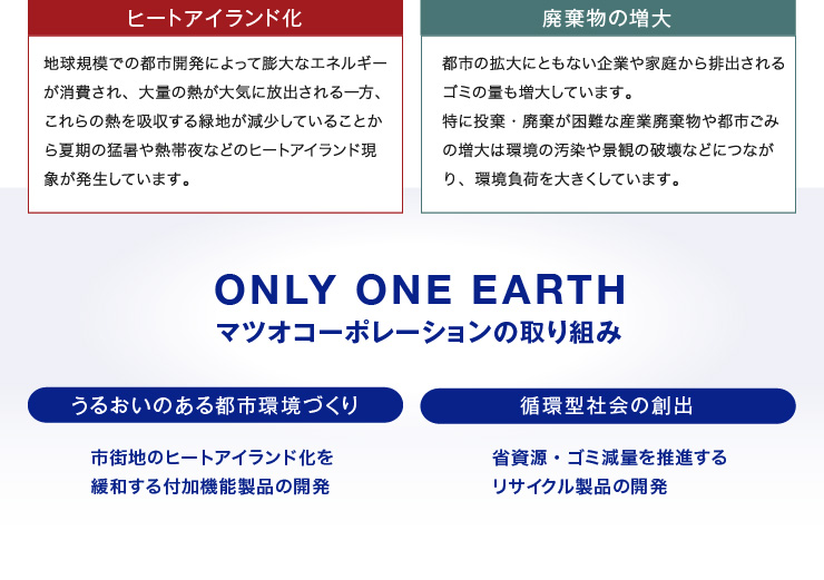 ONLY ONE EARTH マツオコーポレーションの取り組み